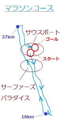 ゴールドコーストマラソン・スタート地点とゴール地点