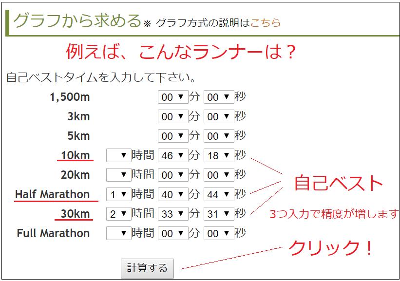 2~3つ自己ベスト入力で、フルマラソン予想タイムとスタミナ型かスピード型か計算する